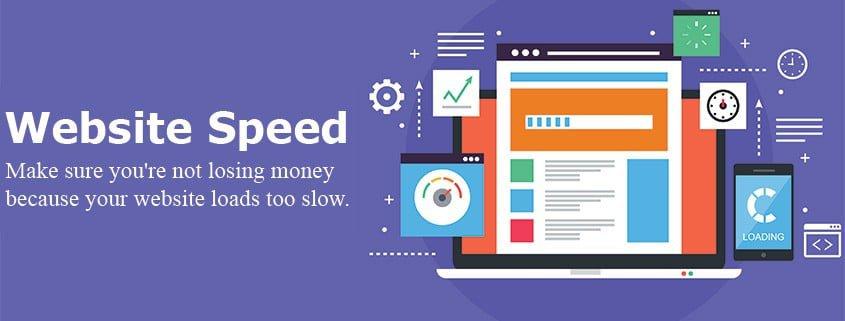 website snelheid omzet
